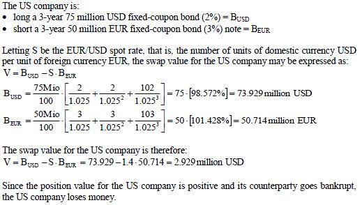 cross-currency-swap-3