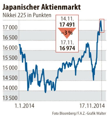 Japanese Equity Market 2014