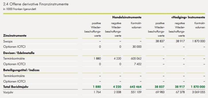 OTC-Derivatives-Contract-Volume-2