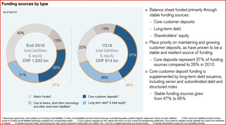 how-safe-is-credit-suisse