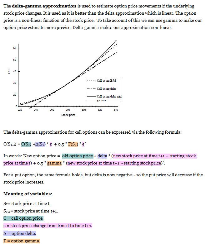 delta-gamma-approximation