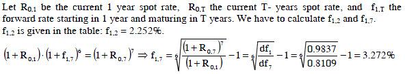 4-spot-rates-forward-rates