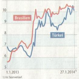 10-year-brasil-turkey