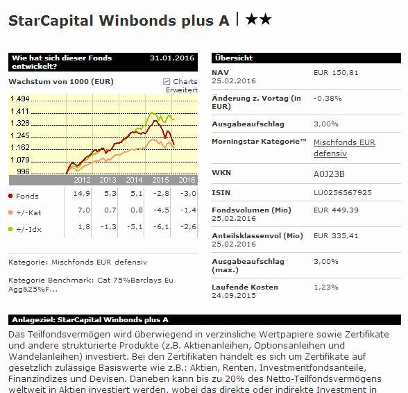 starcapital-winbonds-plus