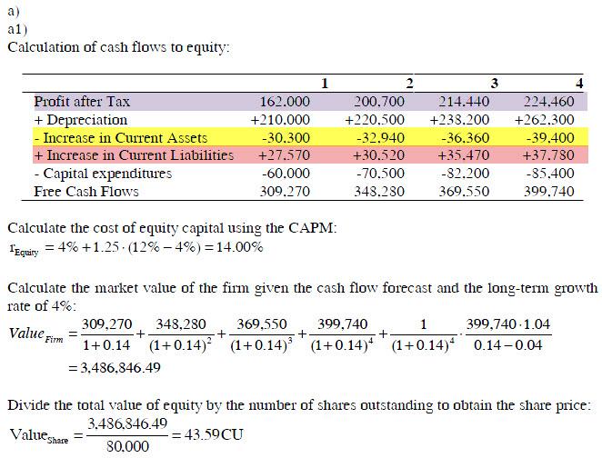 corp-finance-3