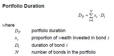 portfolio-duration