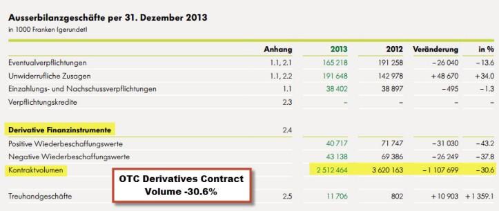 OTC-Derivatives-Contract-Volume