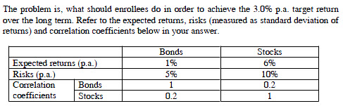 pension-fund-problem-1