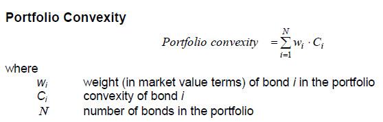 portfolio-convexity