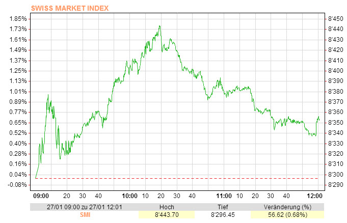 equity-volatility
