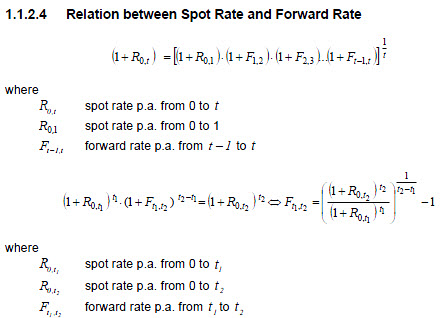 relationship-between-spot-rates-and-forward-rates
