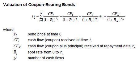 valuation-of-a-coupon-bearing-bond