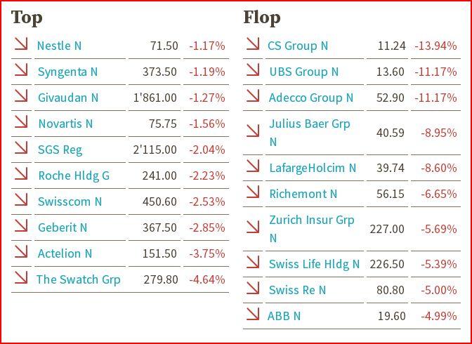top-vs-flop-24-juni-2016