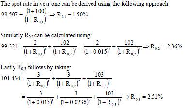 fixed-income-spot-rate-calculation-ciia