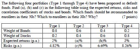 pension-fund-problem