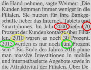 HVB-Theodor-Weimer-FAZ