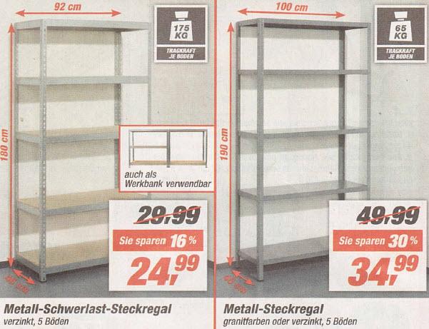 SNB_Swiss_Price_Level_1_Baumaterial