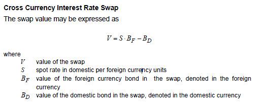 cross-currency-swap-2