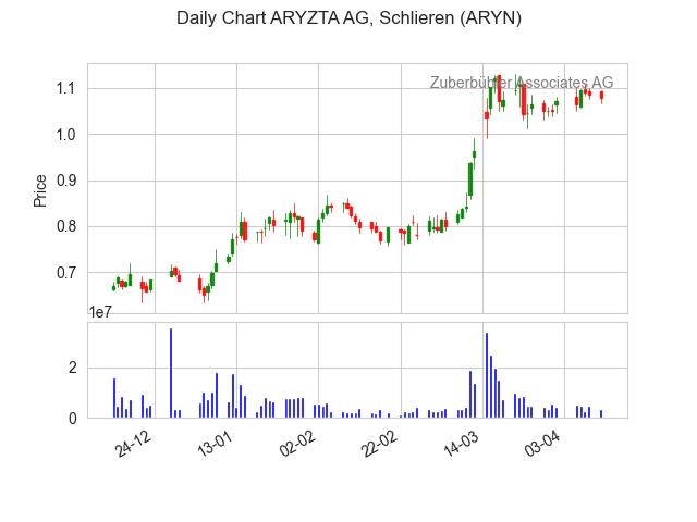 ARYN-2021-04-13