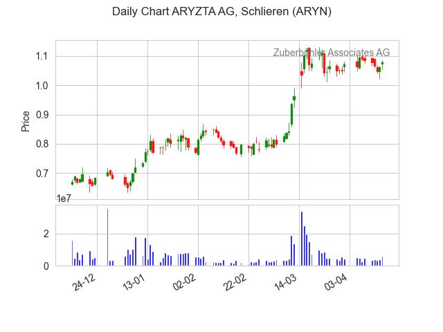 ARYN-2021-04-17