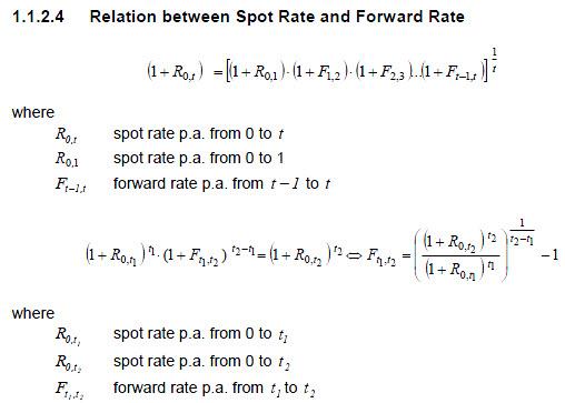 3-spot-rates-forward-rates