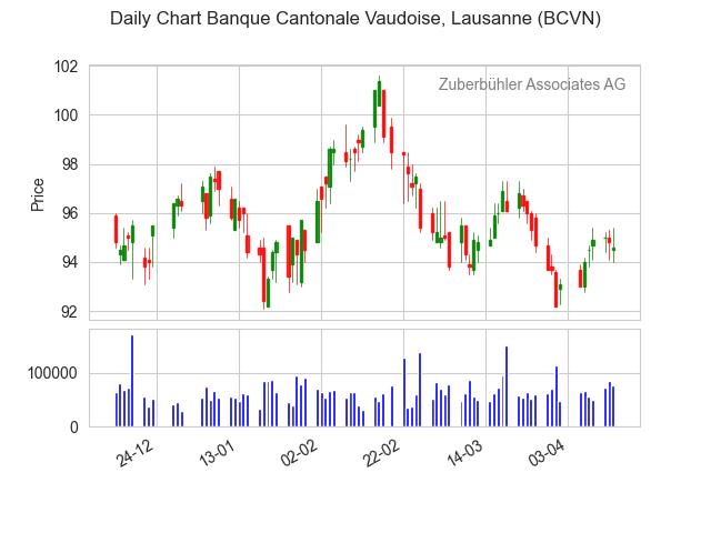 BCVN-2021-04-15