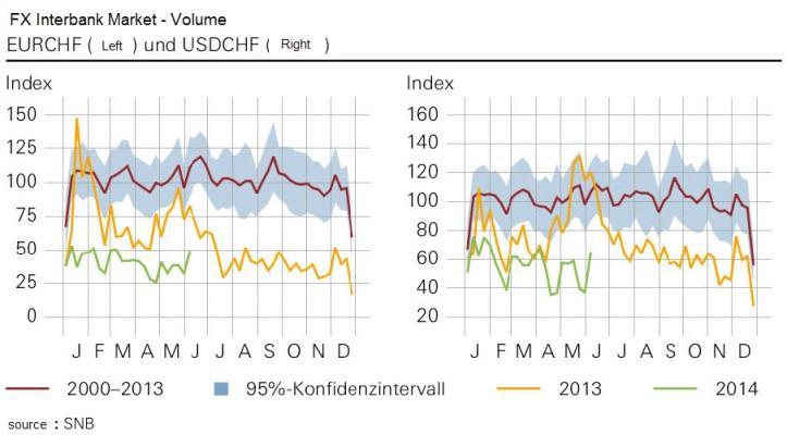 interdealer-brokers-volume-falling-2014