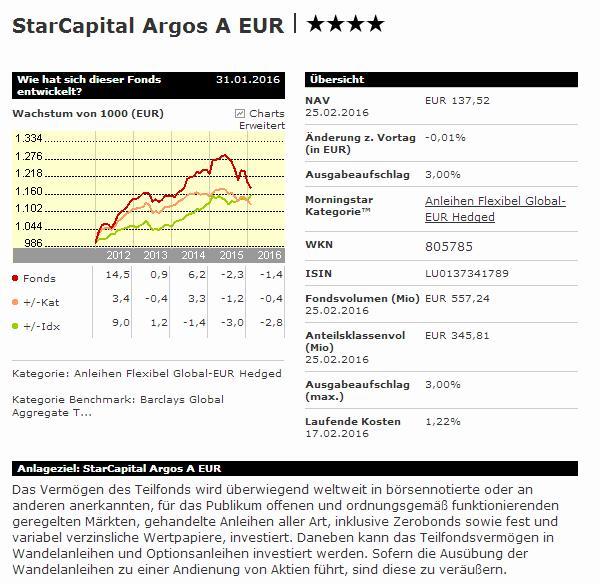 starcapital-argos