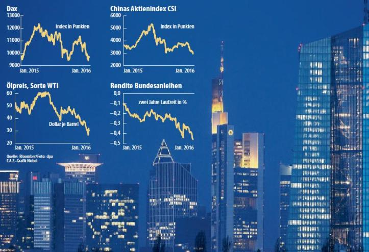 dax-china-oil-yields-2016-chart