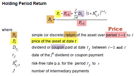 holding-period-return-calculation