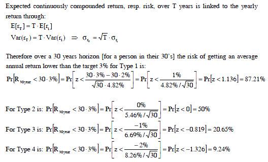 pension-fund-problem-3