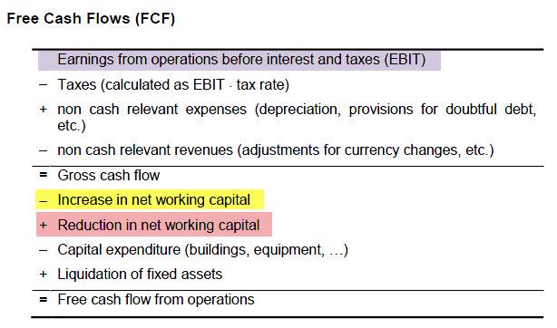 corp-finance-8