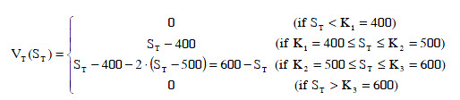 butterfly-stategy-payoff-calculation-2