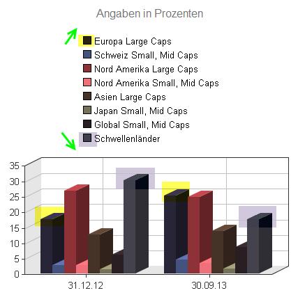 assets-pensionfund-ahv-2