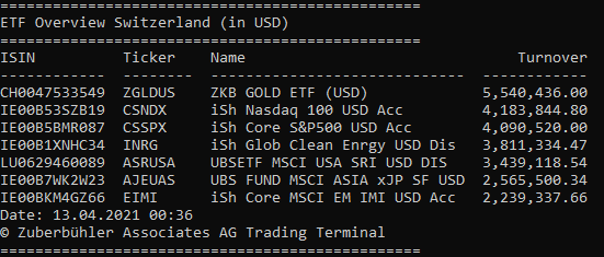 ETF-2021-04-12_2.png