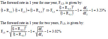 forward-rate-in-1-year-for-1-and-2-years-to-maturity