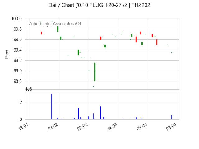 FHZ202-2021-04-20