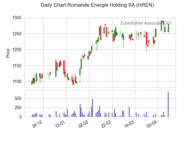 HREN-2021-04-13