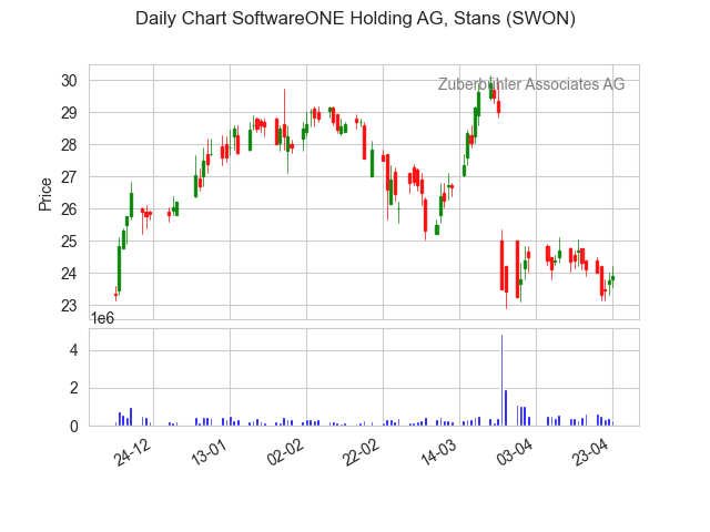 SWON-2021-04-24