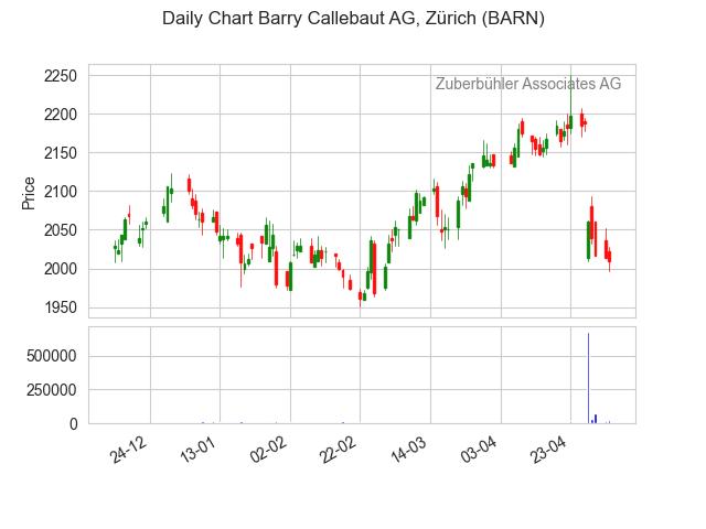 BARN-2021-05-05