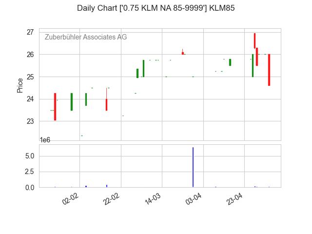 KLM85-2021-05-07