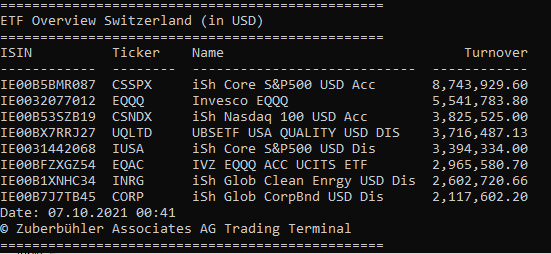 ETF-2021-10-06_1.png
