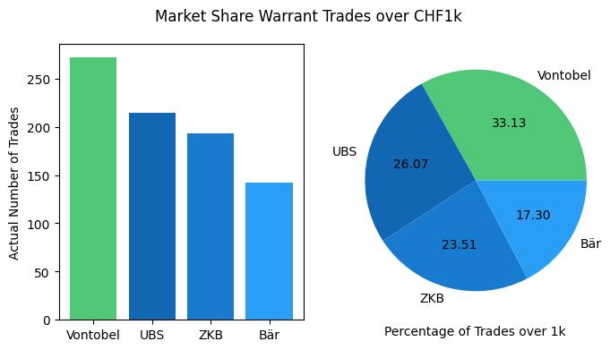 warrants-2021-10-07_3.png
